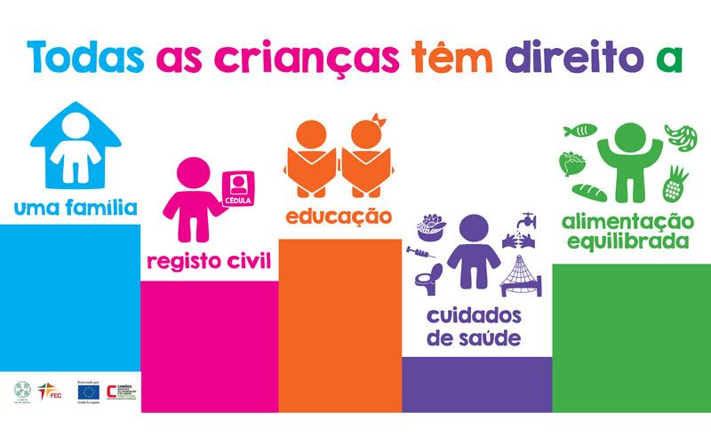 Campanha multimeios alerta para os direitos da criança na Guiné-Bissau