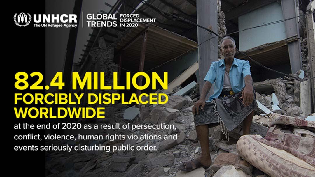 O número de refugiados e deslocados internos atingiu um valor recorde: 82,4 milhões